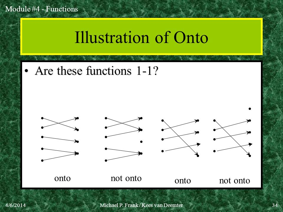 Module #4 - Functions 4/6/2014Michael P. Frank / Kees van Deemter34 Illustration of Onto Are these functions 1-1?Are these functions 1-1? onto not ont