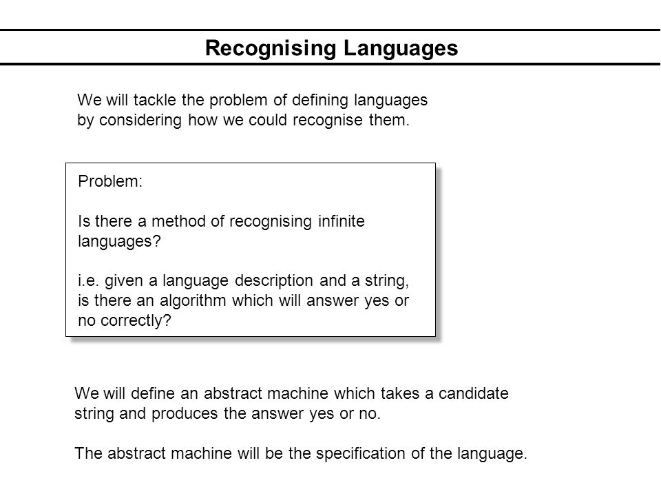 Recognising Languages We will tackle the problem of defining languages by considering how we could recognise them.