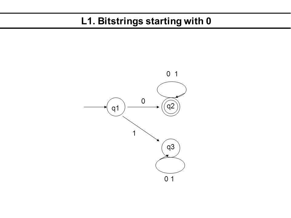 L1. Bitstrings starting with 0 q1 q2 q3 0 1 0 1