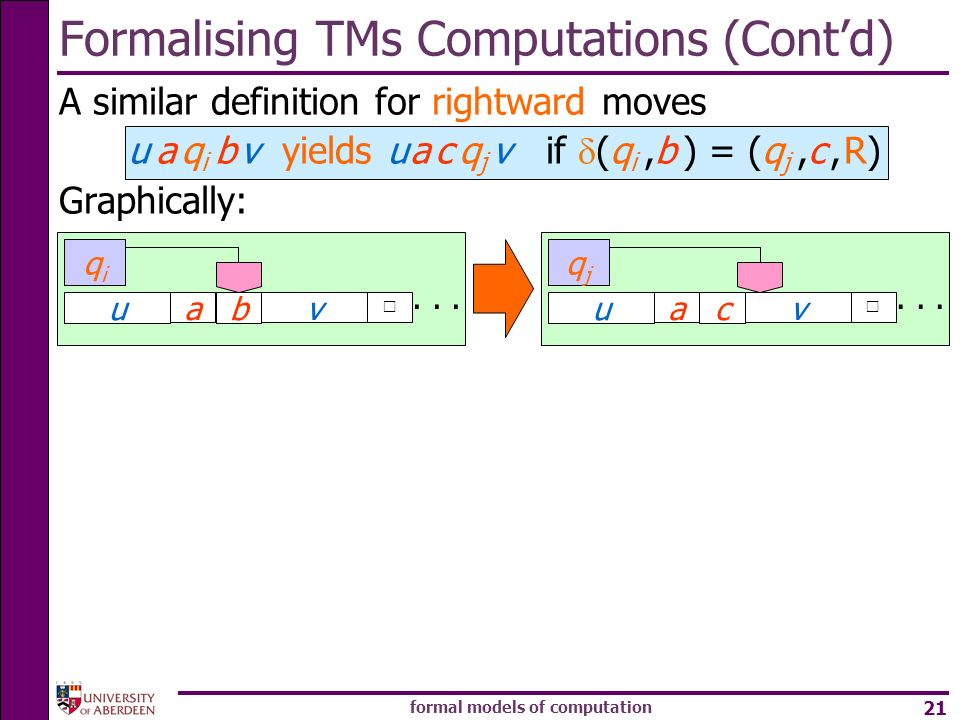 formal models of computation 21 Formalising TMs Computations (Contd) A similar definition for rightward moves u a q i b v yields u a c q j v if (q i,b