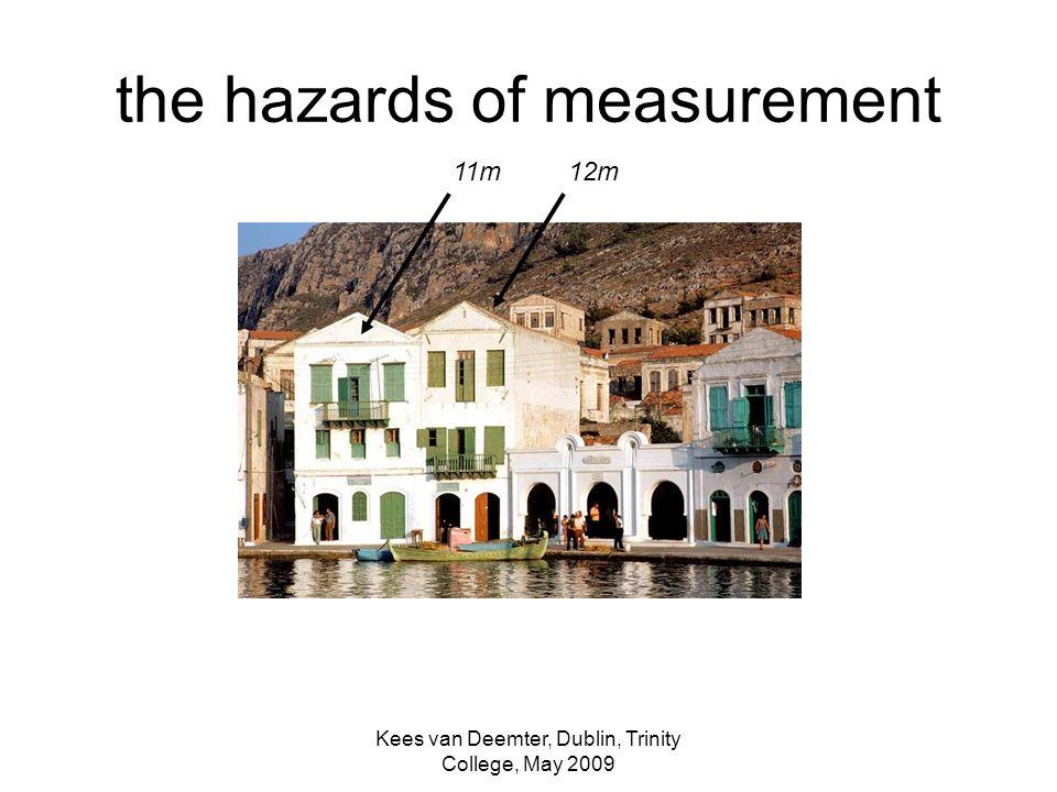 Kees van Deemter, Dublin, Trinity College, May 2009 the hazards of measurement 11m 12m