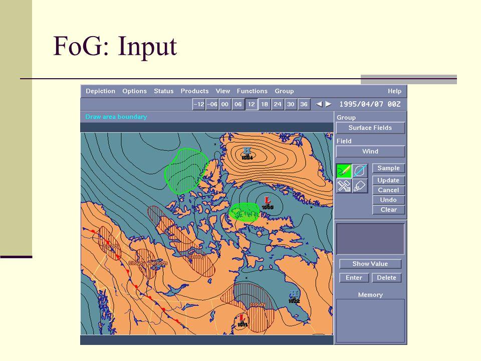 FoG: Input