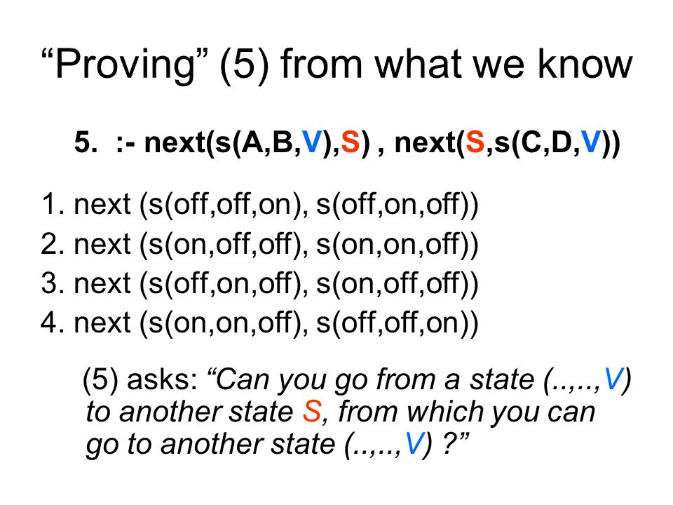 Proving (5) from what we know 1. next (s(off,off,on), s(off,on,off)) 2. next (s(on,off,off), s(on,on,off)) 3. next (s(off,on,off), s(on,off,off)) 4. n