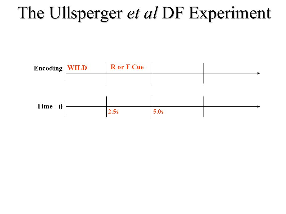 The Ullsperger et al DF Experiment 0 Time - R or F Cue Encoding WILD 2.5s5.0s