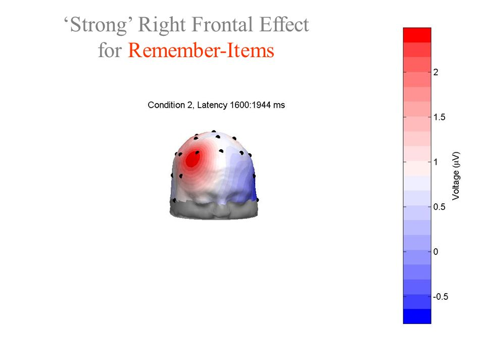 Strong Right Frontal Effect for Remember-Items