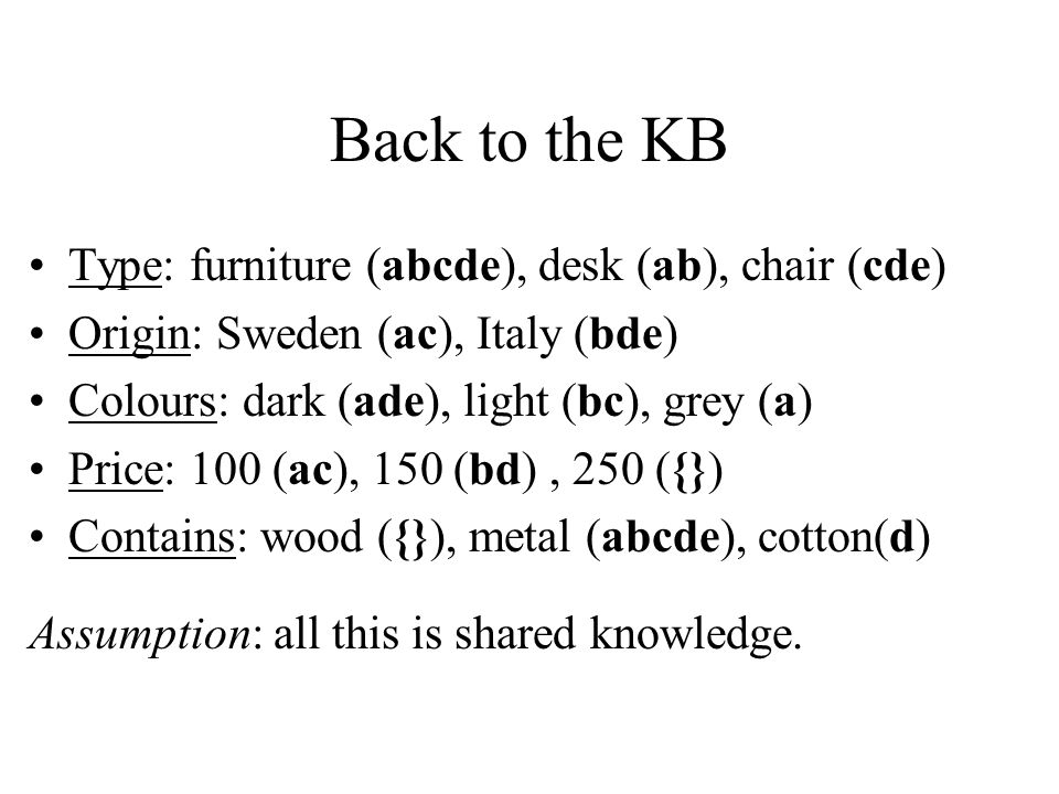 Back to the KB Type: furniture (abcde), desk (ab), chair (cde) Origin: Sweden (ac), Italy (bde) Colours: dark (ade), light (bc), grey (a) Price: 100 (ac), 150 (bd), 250 ({}) Contains: wood ({}), metal (abcde), cotton(d) Assumption: all this is shared knowledge.