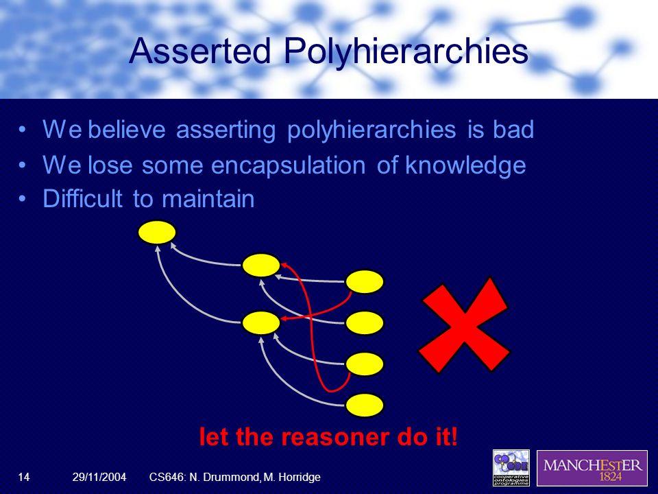 29/11/2004CS646: N. Drummond, M. Horridge14 Asserted Polyhierarchies We believe asserting polyhierarchies is bad let the reasoner do it! We lose some