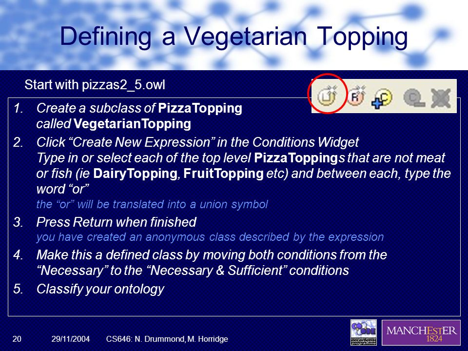 29/11/2004CS646: N. Drummond, M. Horridge20 Defining a Vegetarian Topping 1.Create a subclass of PizzaTopping called VegetarianTopping 2.Click Create