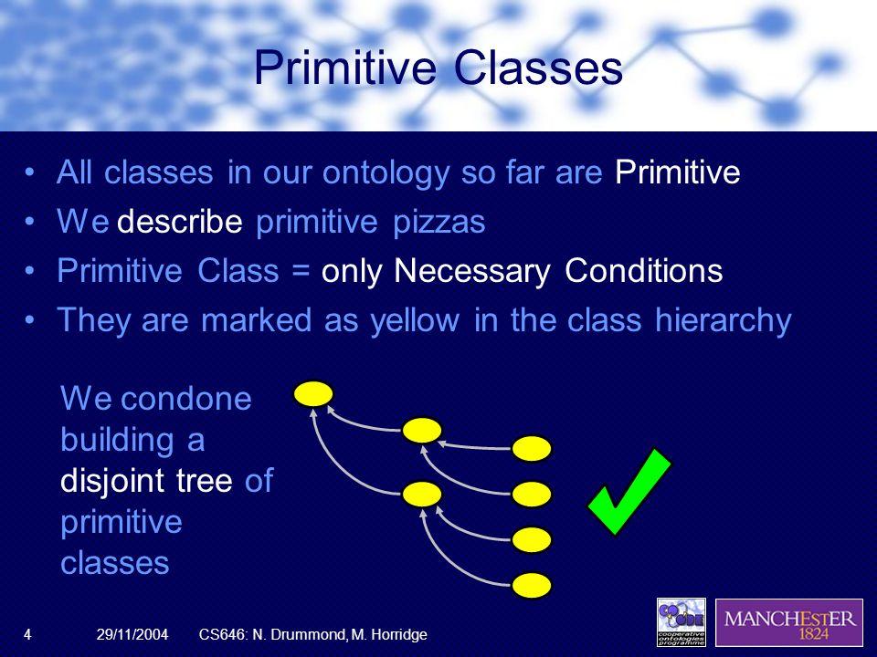 29/11/2004CS646: N. Drummond, M. Horridge4 Primitive Classes All classes in our ontology so far are Primitive We describe primitive pizzas Primitive C