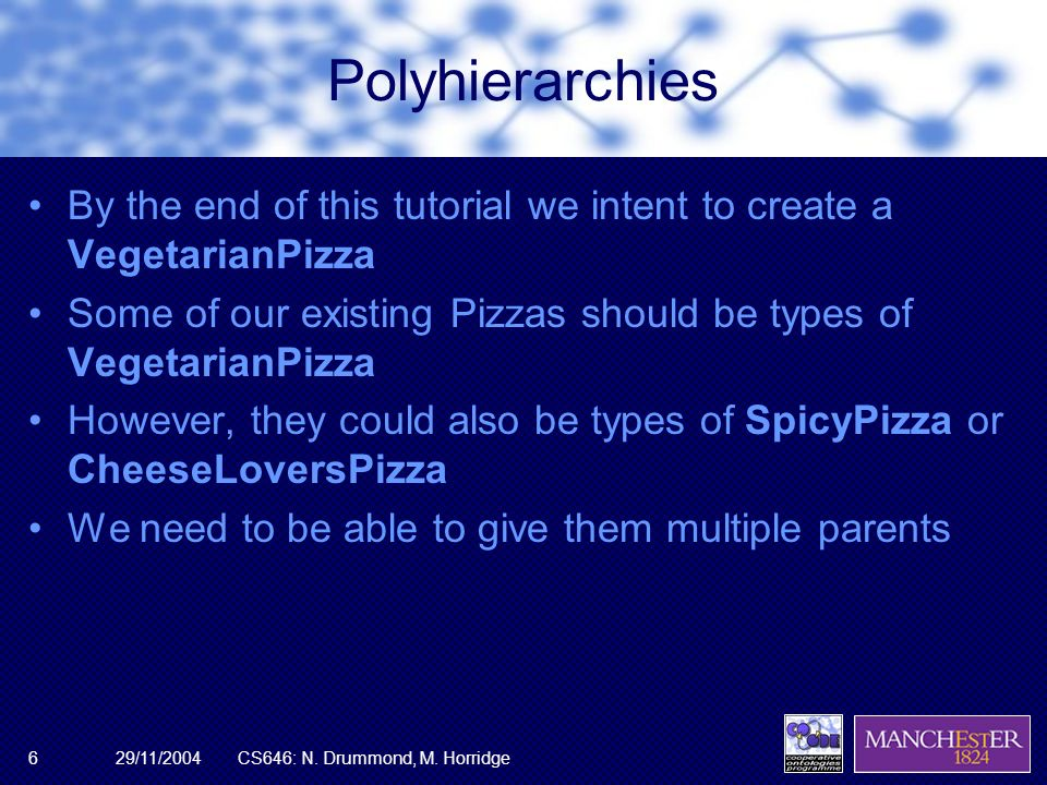29/11/2004CS646: N. Drummond, M. Horridge6 Polyhierarchies By the end of this tutorial we intent to create a VegetarianPizza Some of our existing Pizz