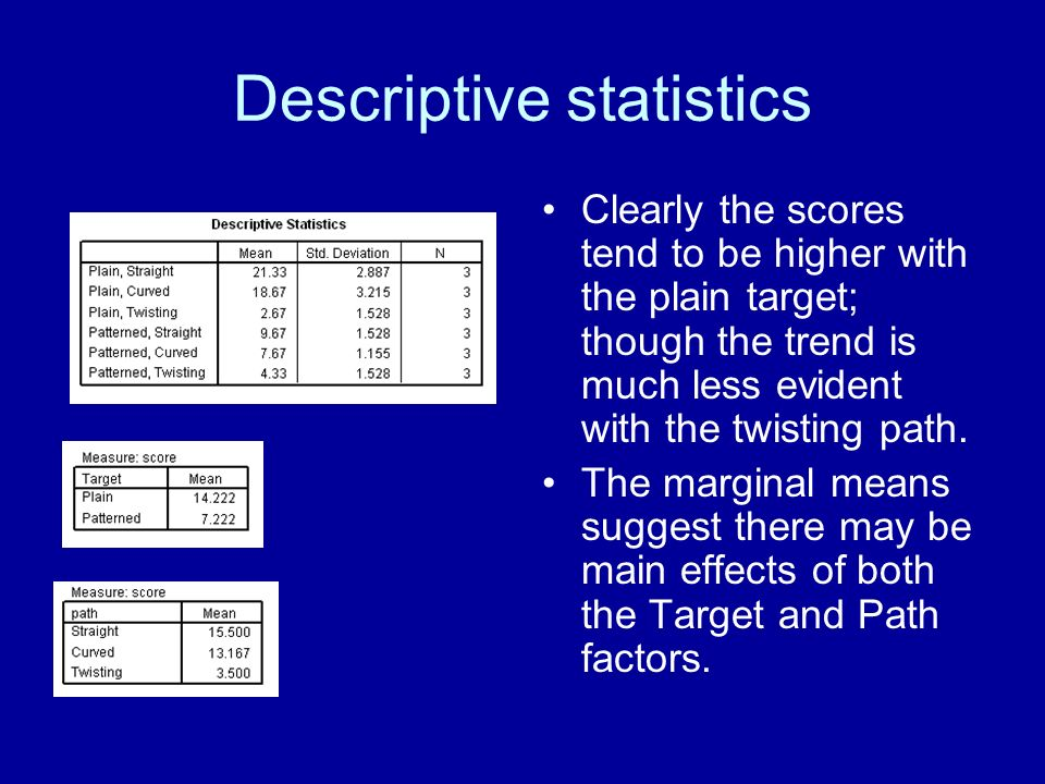 Descriptive statistics Clearly the scores tend to be higher with the plain target; though the trend is much less evident with the twisting path.