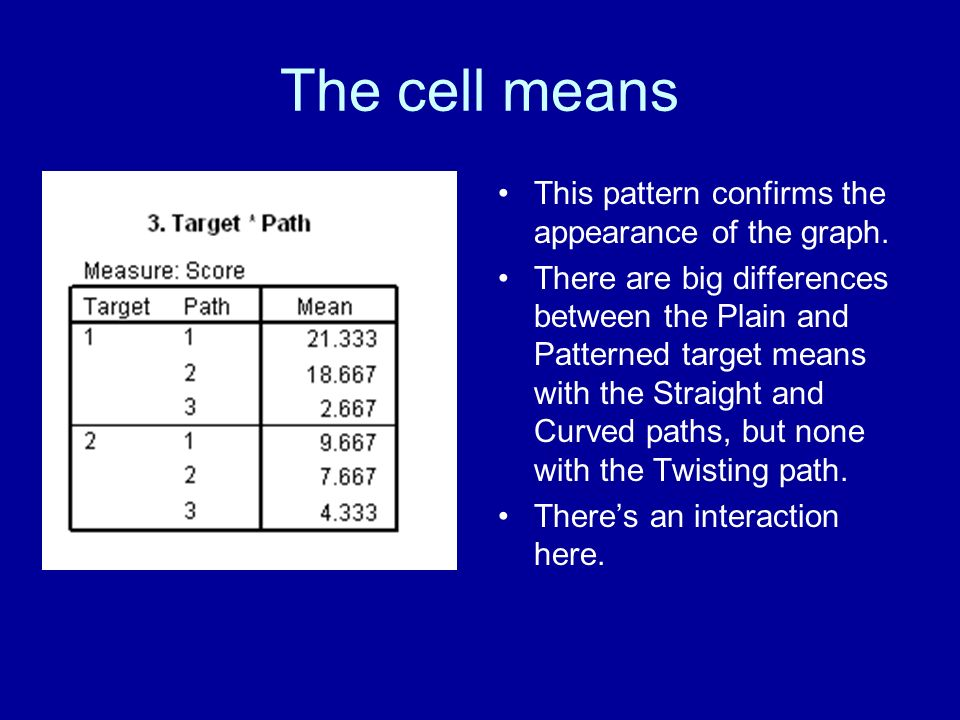 The cell means This pattern confirms the appearance of the graph. There are big differences between the Plain and Patterned target means with the Stra