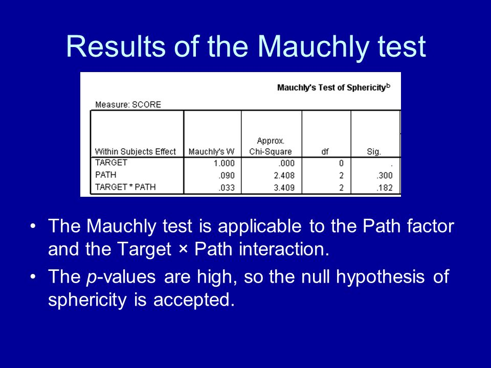 Results of the Mauchly test The Mauchly test is applicable to the Path factor and the Target × Path interaction. The p-values are high, so the null hy