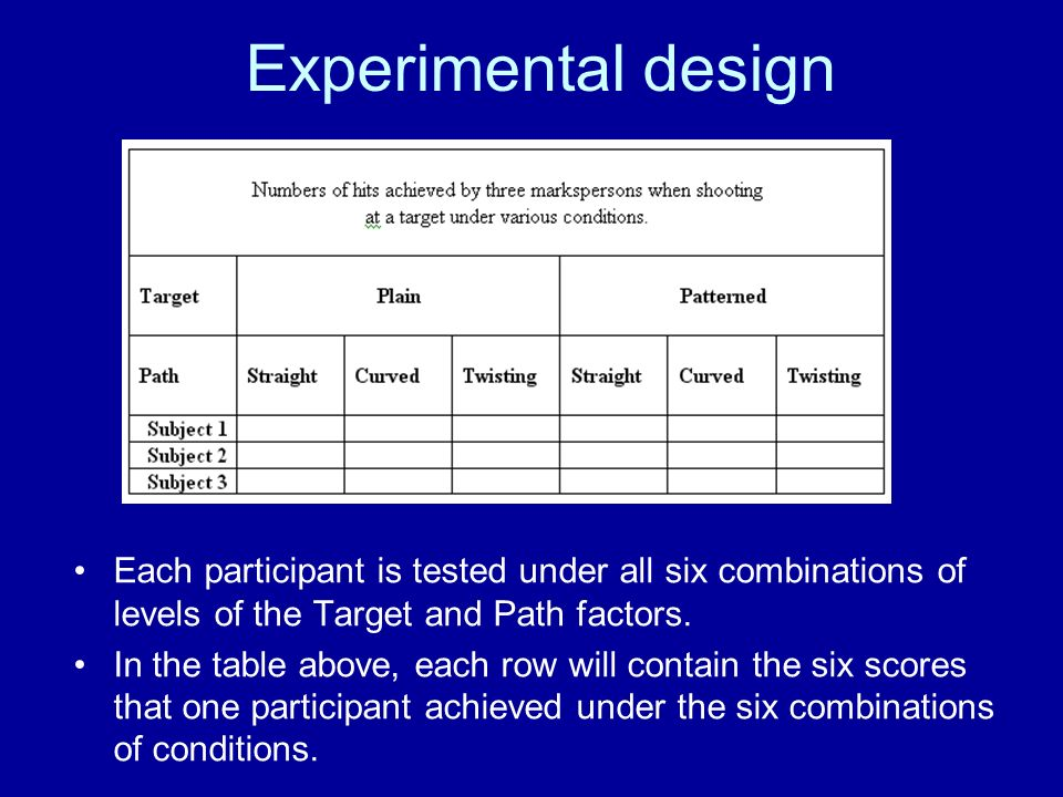 Define the Target factor first.First define your Target factor as having two levels.