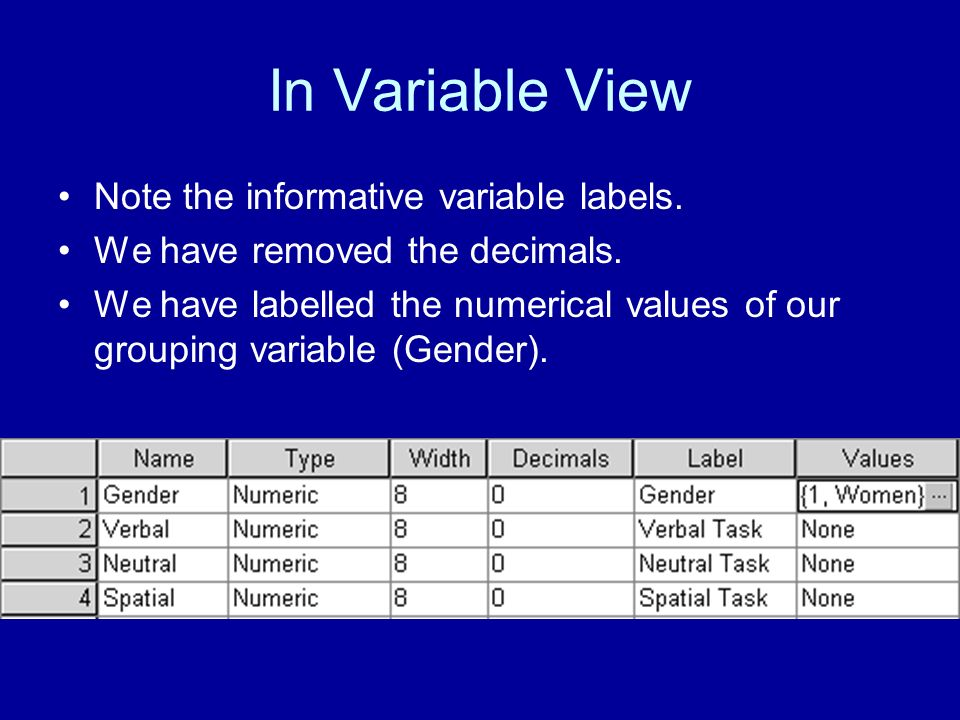 In Variable View Note the informative variable labels. We have removed the decimals. We have labelled the numerical values of our grouping variable (G
