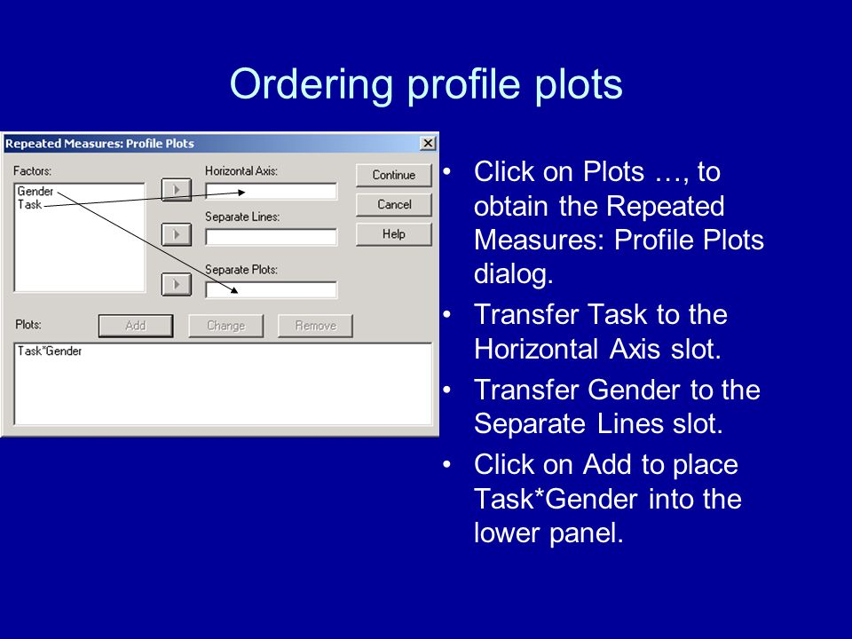 Ordering profile plots Click on Plots …, to obtain the Repeated Measures: Profile Plots dialog. Transfer Task to the Horizontal Axis slot. Transfer Ge