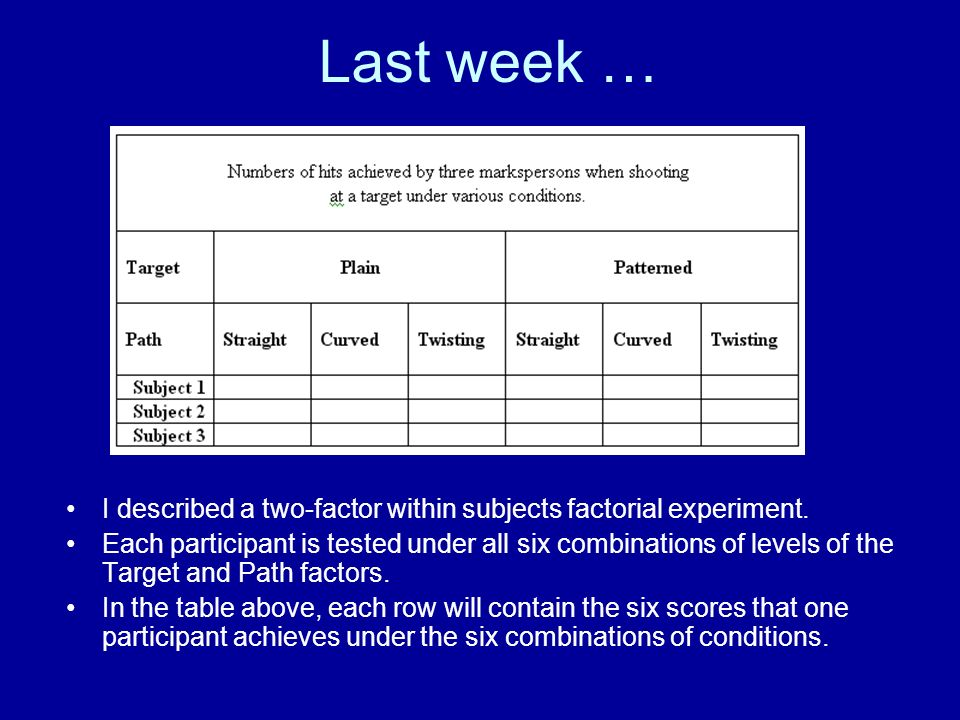 Last week … I described a two-factor within subjects factorial experiment. Each participant is tested under all six combinations of levels of the Targ