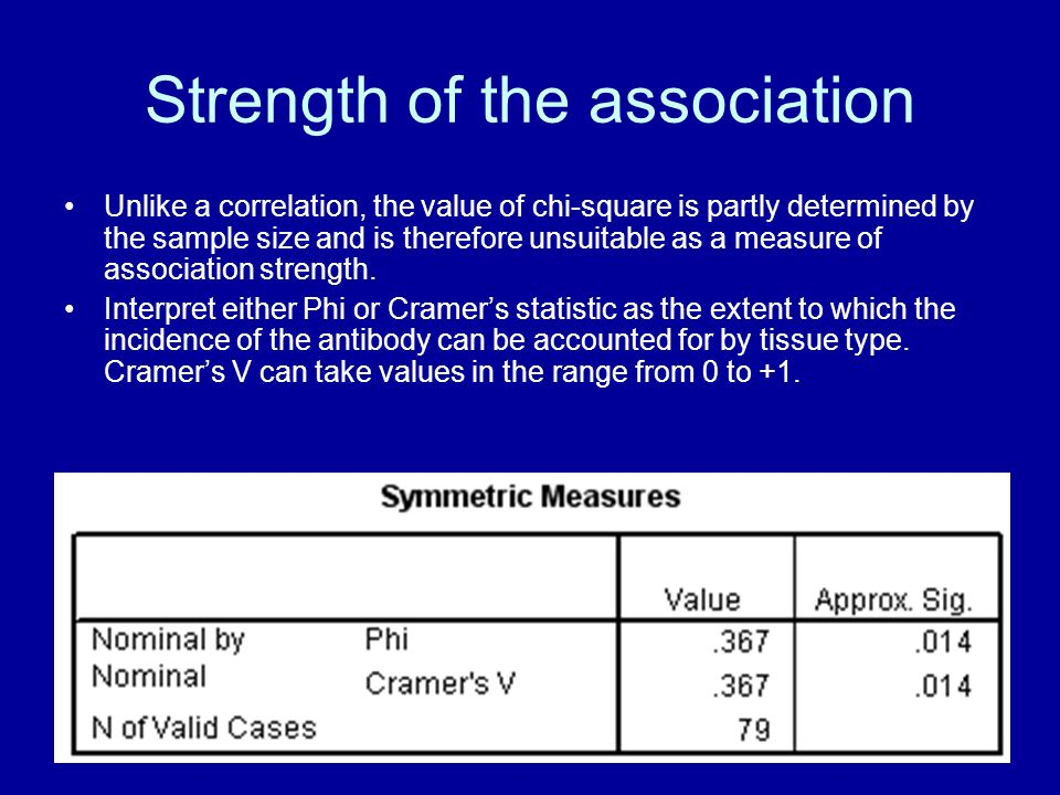 37 Strength of the association Unlike a correlation, the value of chi-square is partly determined by the sample size and is therefore unsuitable as a