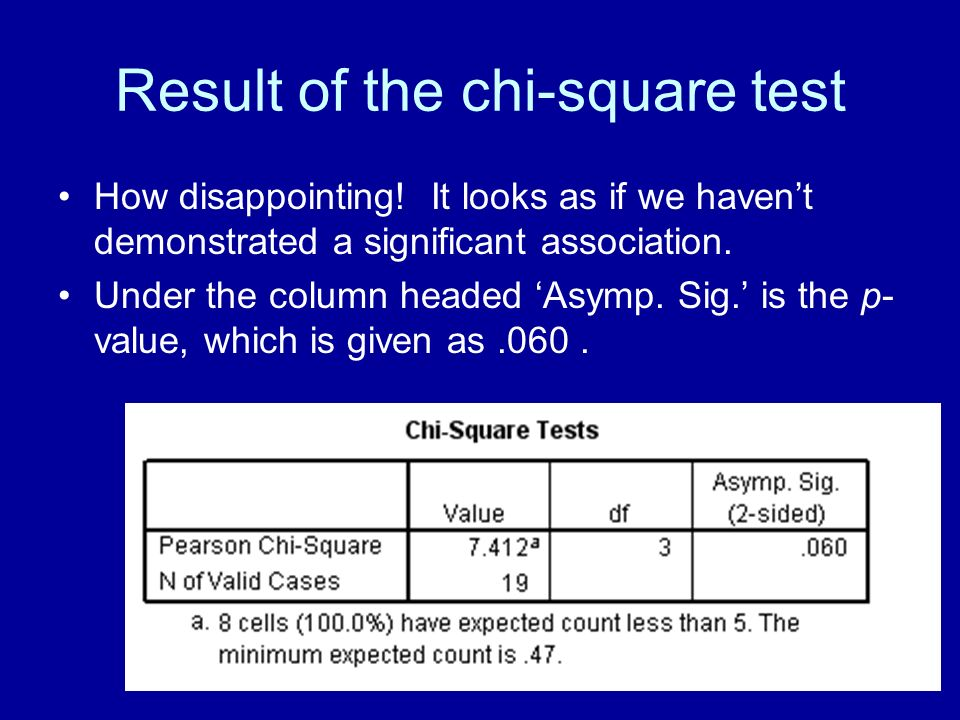 39 Result of the chi-square test How disappointing! It looks as if we havent demonstrated a significant association. Under the column headed Asymp. Si