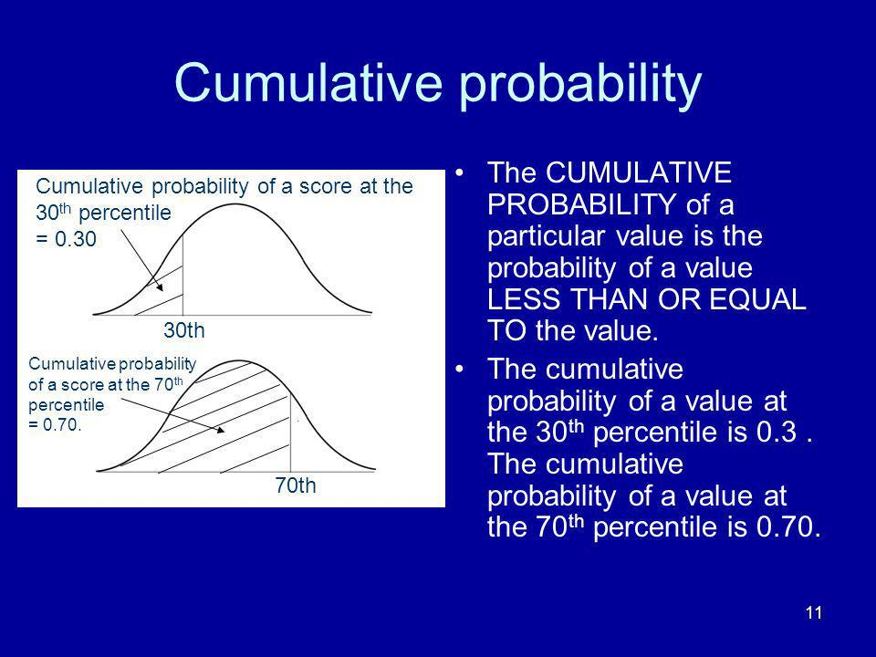 11 Cumulative probability The CUMULATIVE PROBABILITY of a particular value is the probability of a value LESS THAN OR EQUAL TO the value.