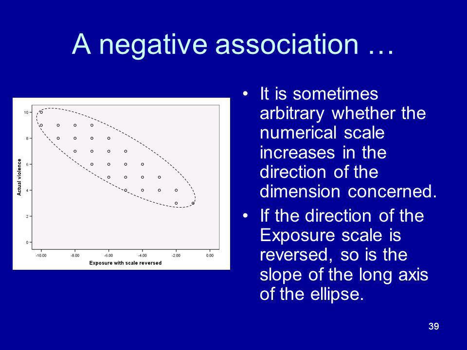 39 A negative association … It is sometimes arbitrary whether the numerical scale increases in the direction of the dimension concerned.