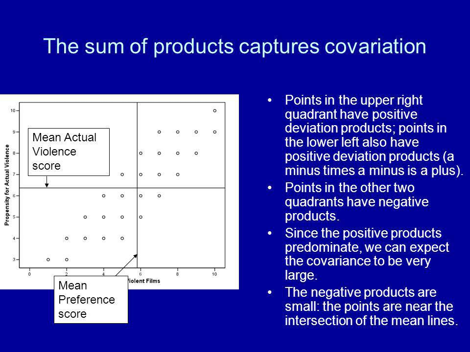 The sum of products captures covariation Points in the upper right quadrant have positive deviation products; points in the lower left also have positive deviation products (a minus times a minus is a plus).
