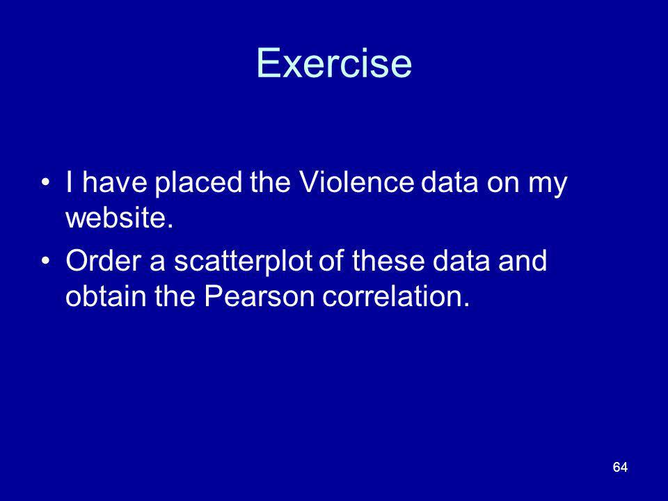 64 Exercise I have placed the Violence data on my website.
