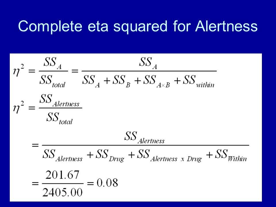 64 Complete eta squared for Alertness