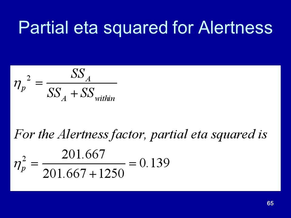 65 Partial eta squared for Alertness