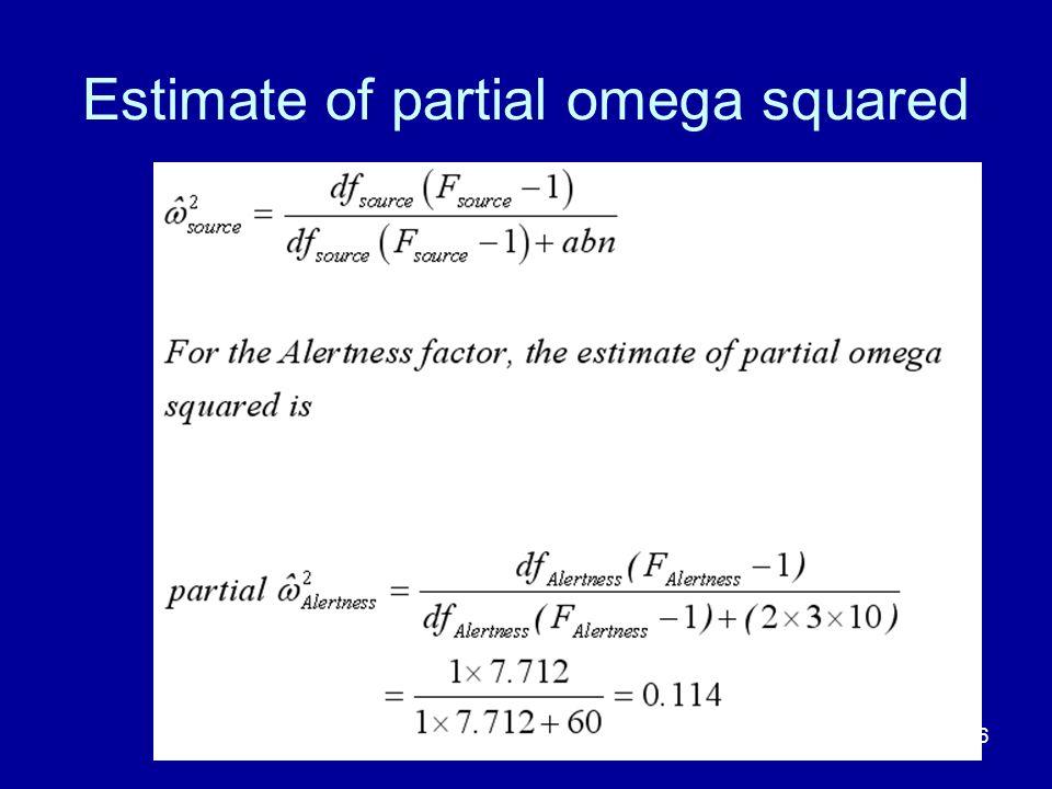 66 Estimate of partial omega squared
