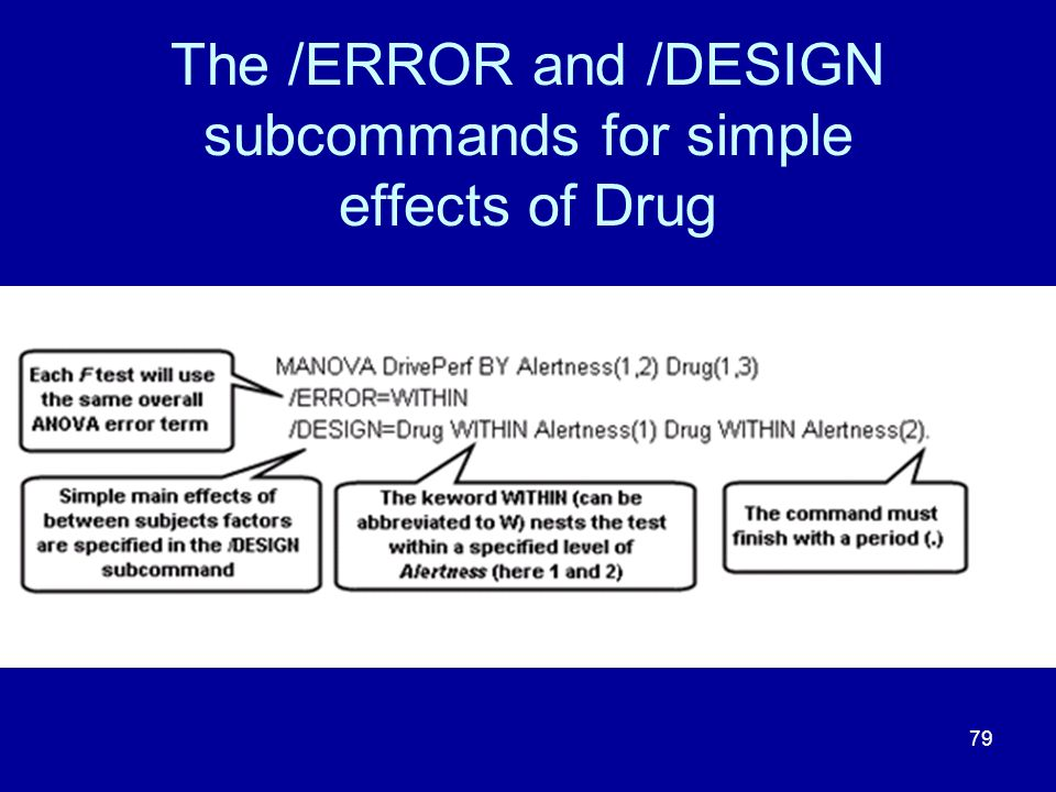79 The /ERROR and /DESIGN subcommands for simple effects of Drug