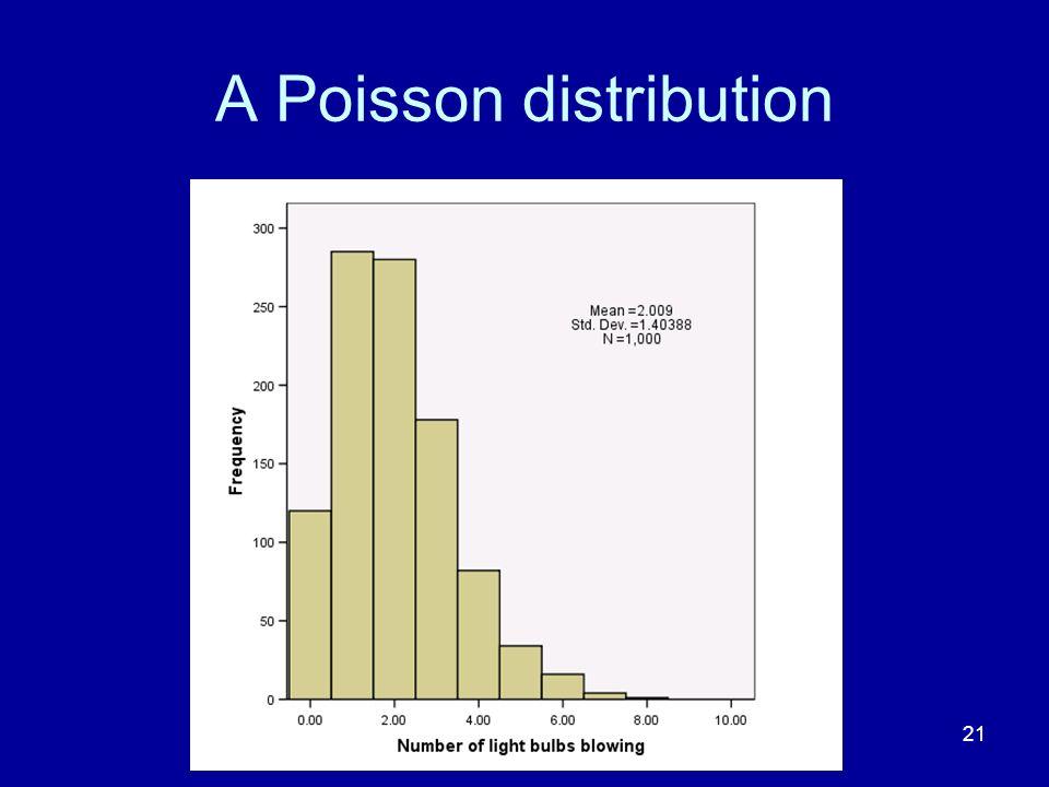 21 A Poisson distribution