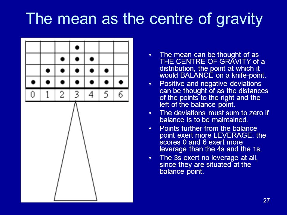 27 The mean as the centre of gravity The mean can be thought of as THE CENTRE OF GRAVITY of a distribution, the point at which it would BALANCE on a k