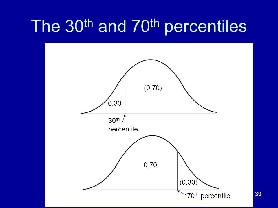 39 The 30 th and 70 th percentiles 0.30 30 th percentile 70 th percentile 0.70 (0.70) (0.30)