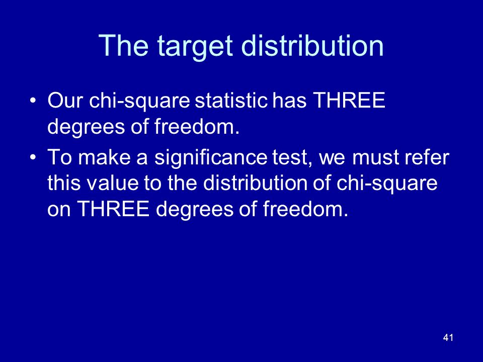 41 The target distribution Our chi-square statistic has THREE degrees of freedom. To make a significance test, we must refer this value to the distrib