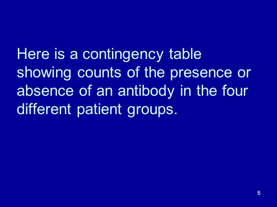 136 Appendix Logarithms