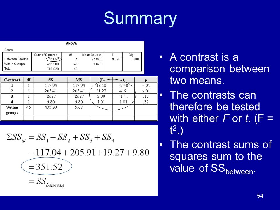 54 Summary A contrast is a comparison between two means. The contrasts can therefore be tested with either F or t. (F = t 2.) The contrast sums of squ