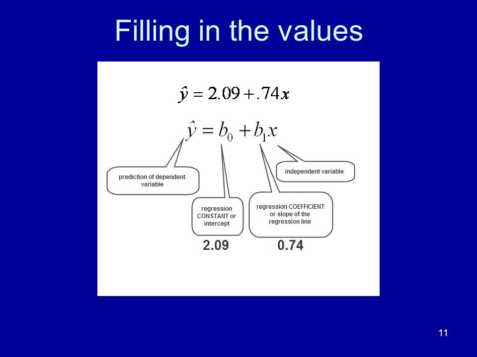 11 Filling in the values