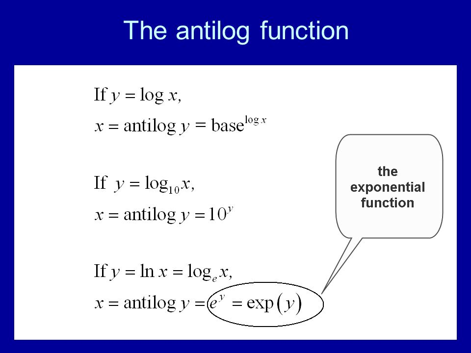 55 The antilog function