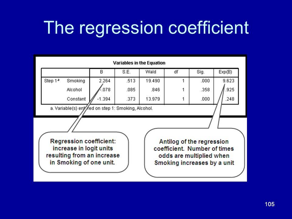 105 The regression coefficient
