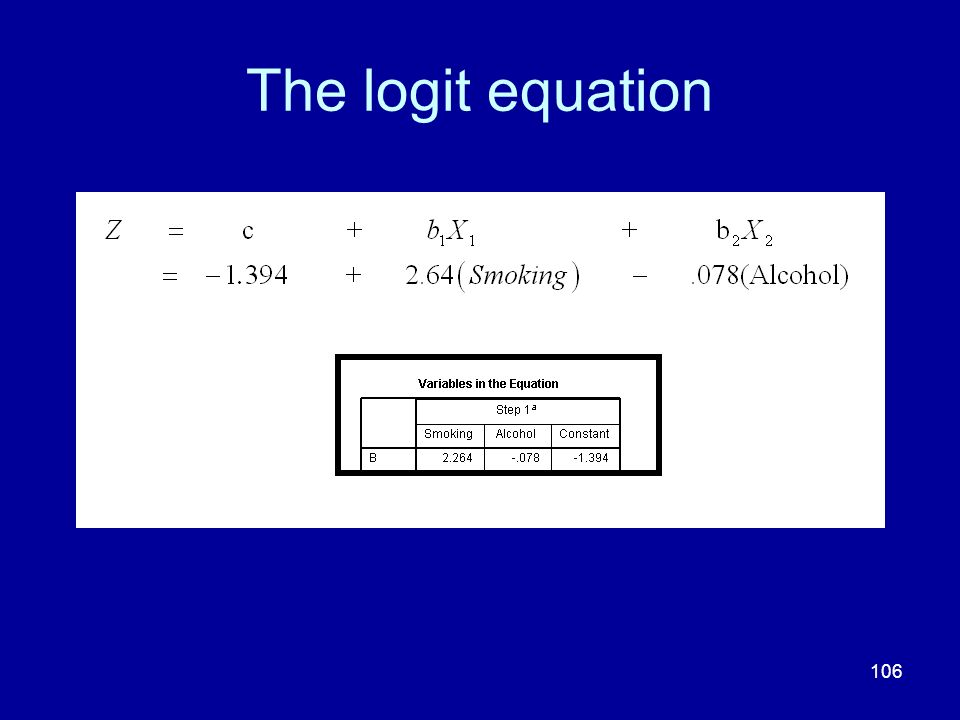 106 The logit equation