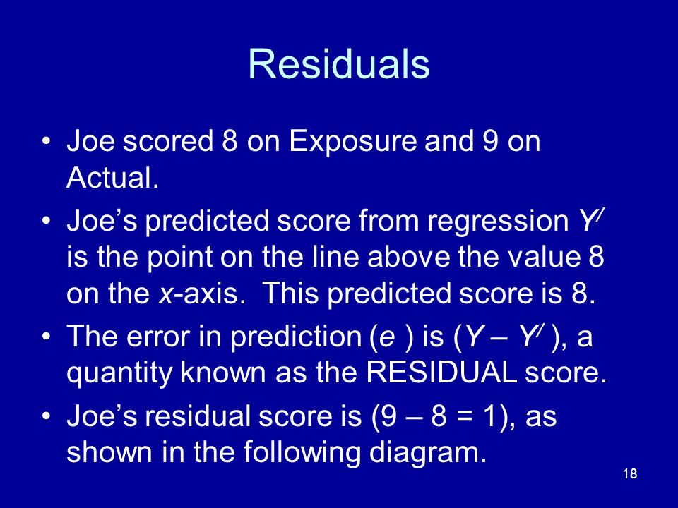18 Residuals Joe scored 8 on Exposure and 9 on Actual. Joes predicted score from regression Y / is the point on the line above the value 8 on the x-ax