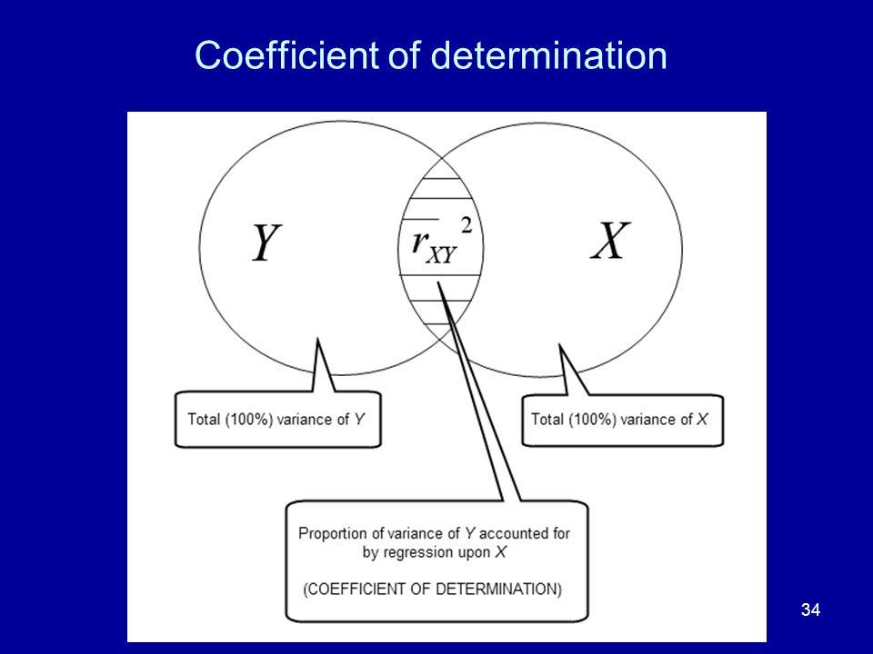 34 Coefficient of determination