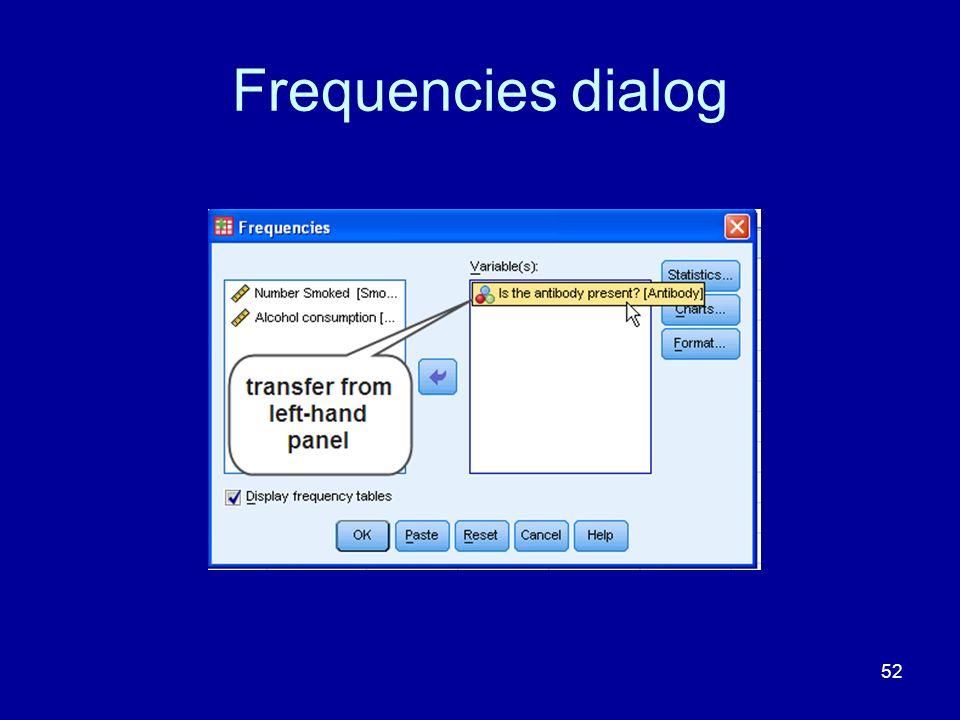 52 Frequencies dialog