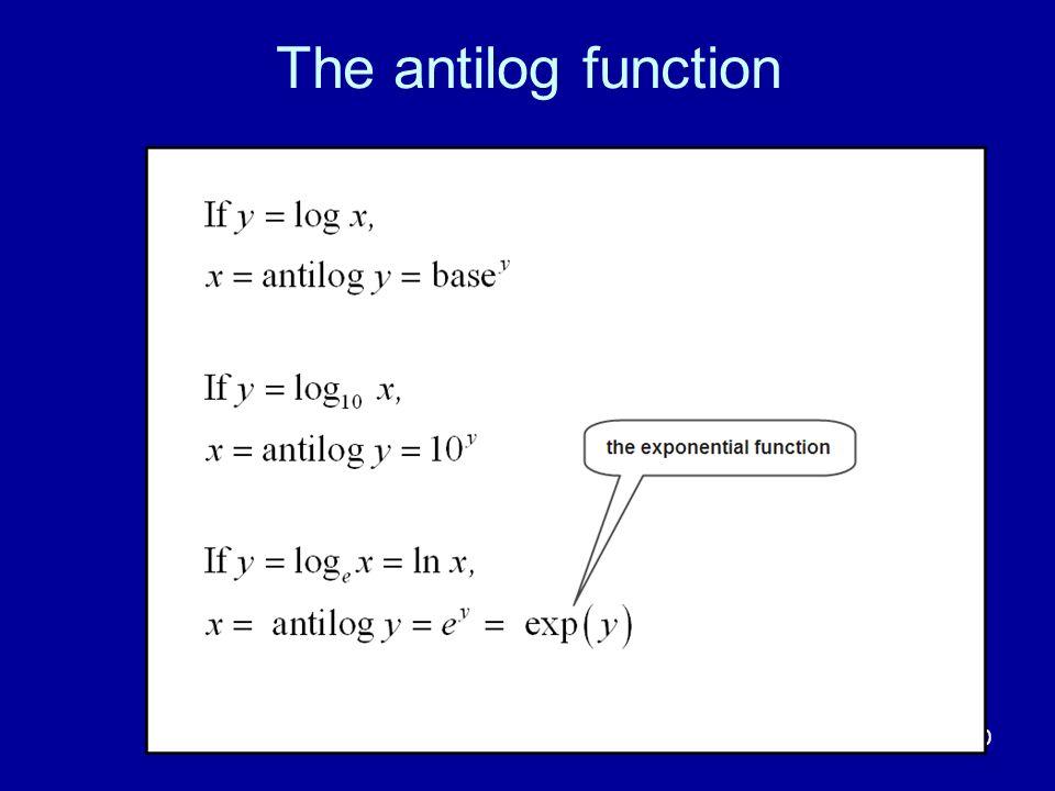 60 The antilog function
