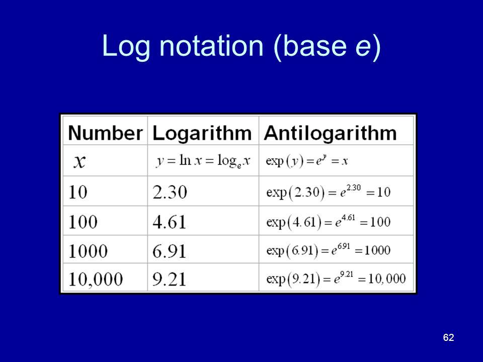 62 Log notation (base e)