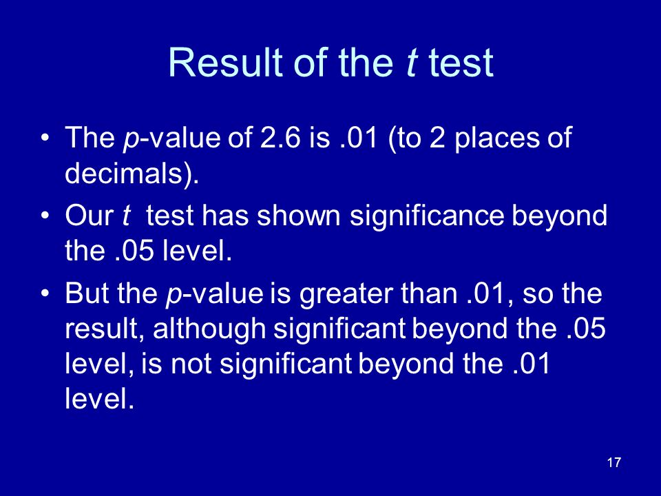 17 Result of the t test The p-value of 2.6 is.01 (to 2 places of decimals). Our t test has shown significance beyond the.05 level. But the p-value is