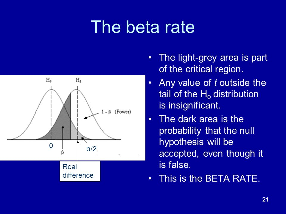 21 The beta rate The light-grey area is part of the critical region. Any value of t outside the tail of the H 0 distribution is insignificant. The dar