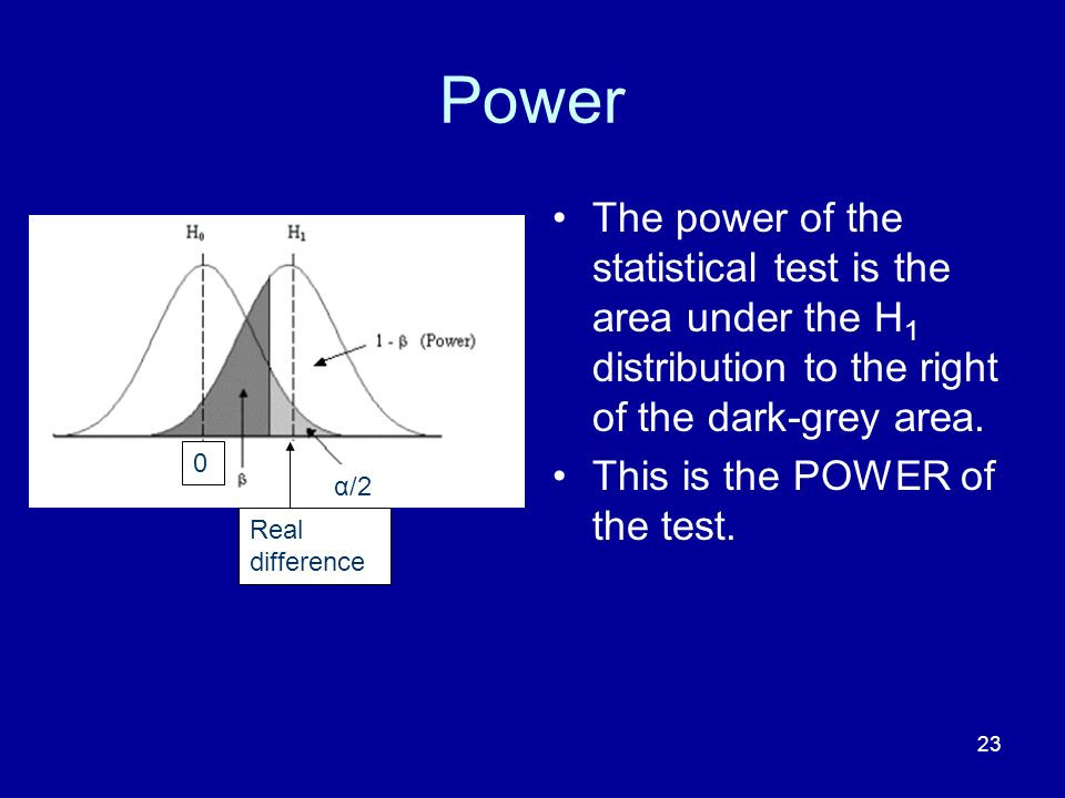 23 Power The power of the statistical test is the area under the H 1 distribution to the right of the dark-grey area. This is the POWER of the test. R