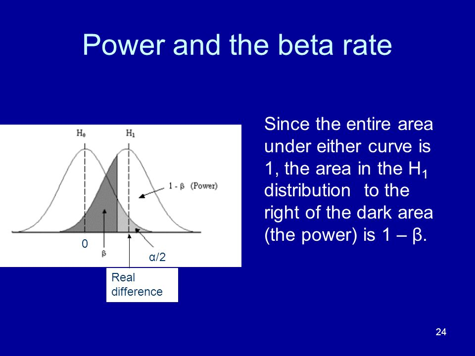 24 Power and the beta rate Since the entire area under either curve is 1, the area in the H 1 distribution to the right of the dark area (the power) i